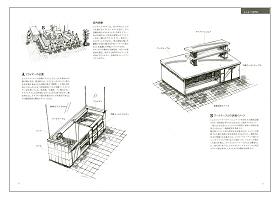 飲食店の店舗設計(見本)