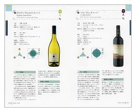 はじめてのイタリアワイン(見本)