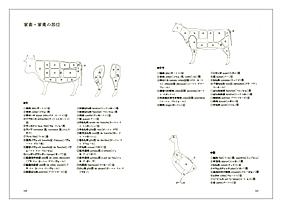 フランス料理 仏和・和仏辞典(見本)