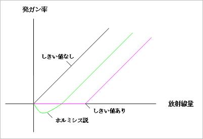 horumishisu.jpg